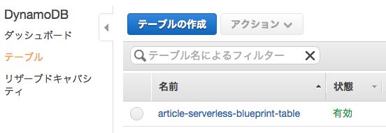 aws-toolkit-for-eclipse-serverless-application_dynamodb