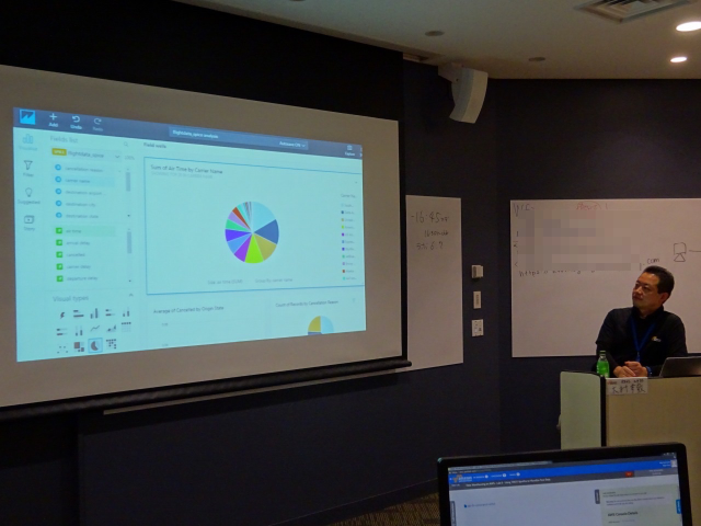 training-report-data-warehousing-on-aws-04