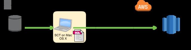 20160107-system
