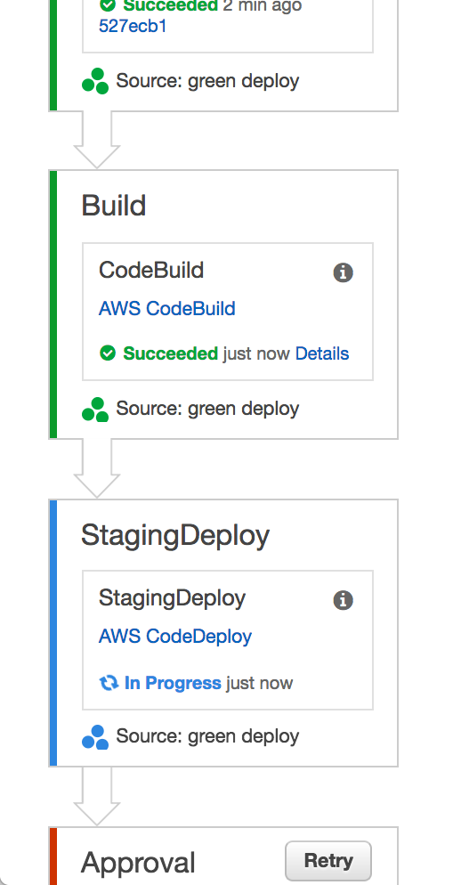 AWS_CodePipeline_Management_Console_3