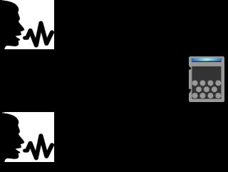 alexa-voice-control
