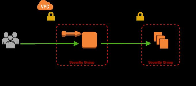 diagram-20170306