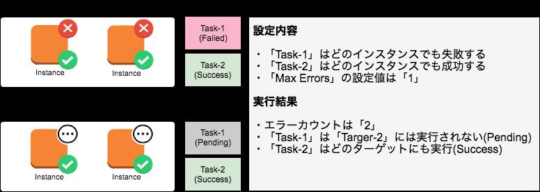 19-target-instance2