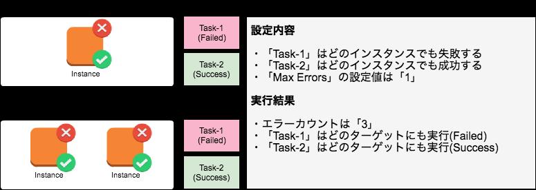 20-target-instance1