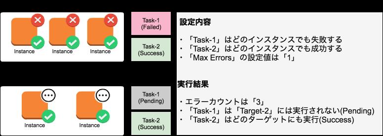21-target-instance3