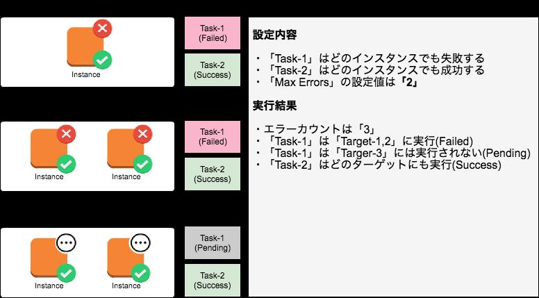 24-image-target3-maxerr2