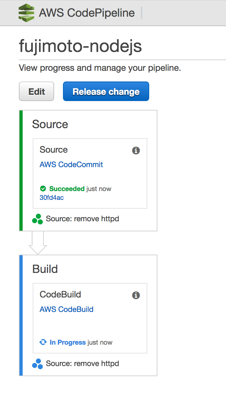 AWS_CodePipeline_Management_Console 2