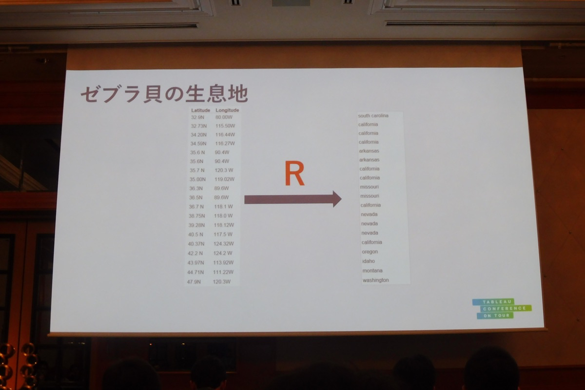 data17-tableau-r-jedi-strategy_01