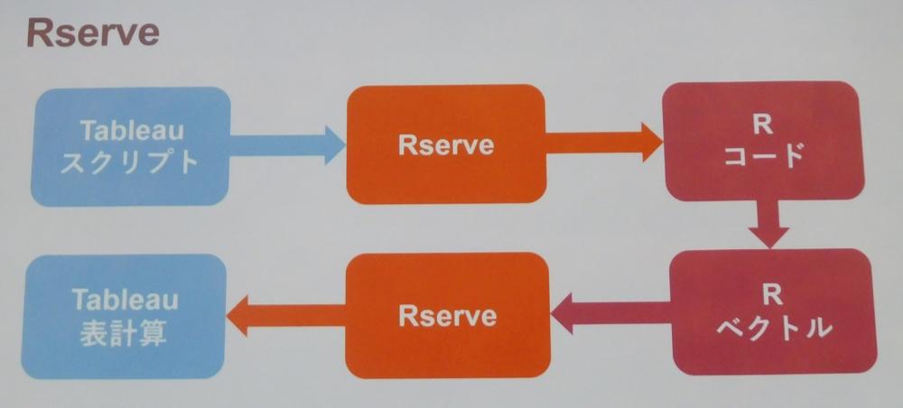 data17-tableau-r-jedi-strategy_09