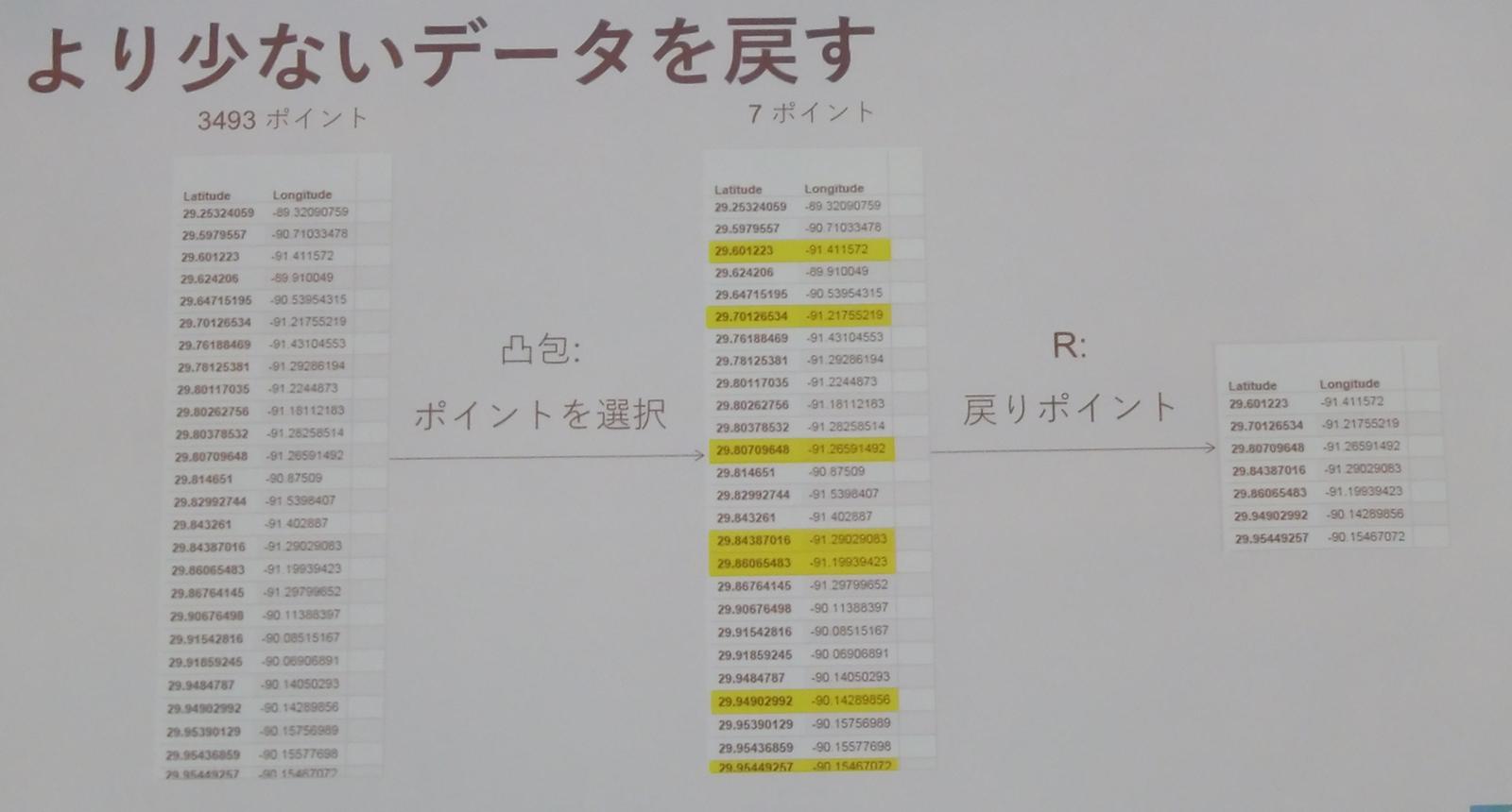 data17-tableau-r-jedi-strategy_12