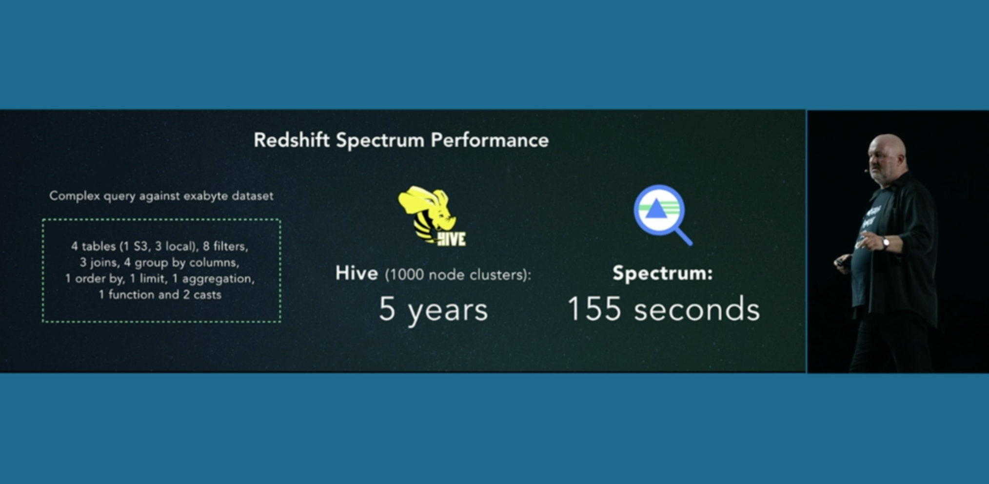 redshift-spectrum_03