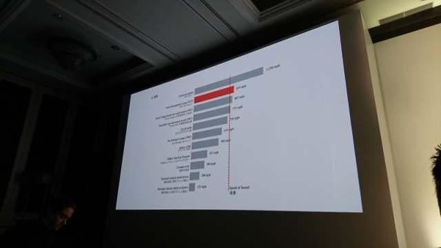 report-tc17-tokyo-keynote-03-session2-38