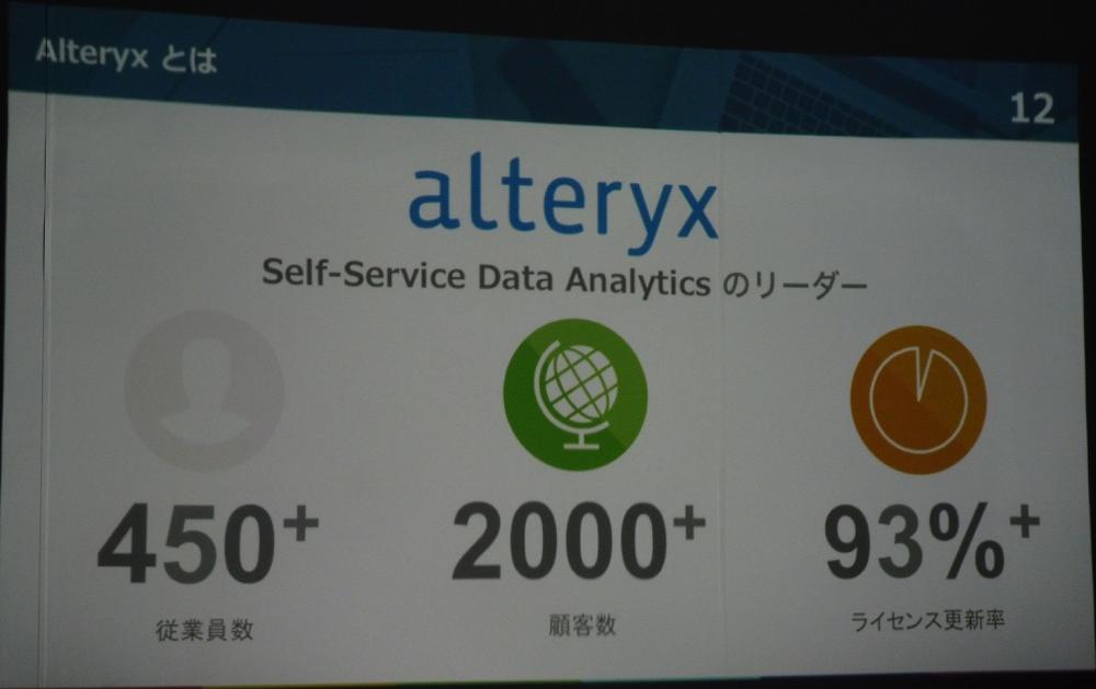 alteryx_ug_1st_01