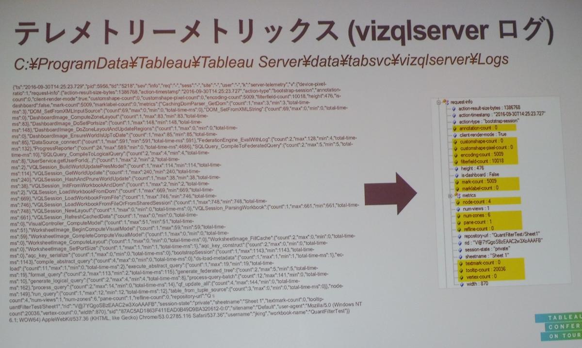 data17-tableau-server-view-performance-improvement_02