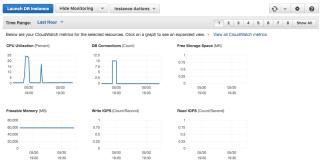 pg-default-monitoring
