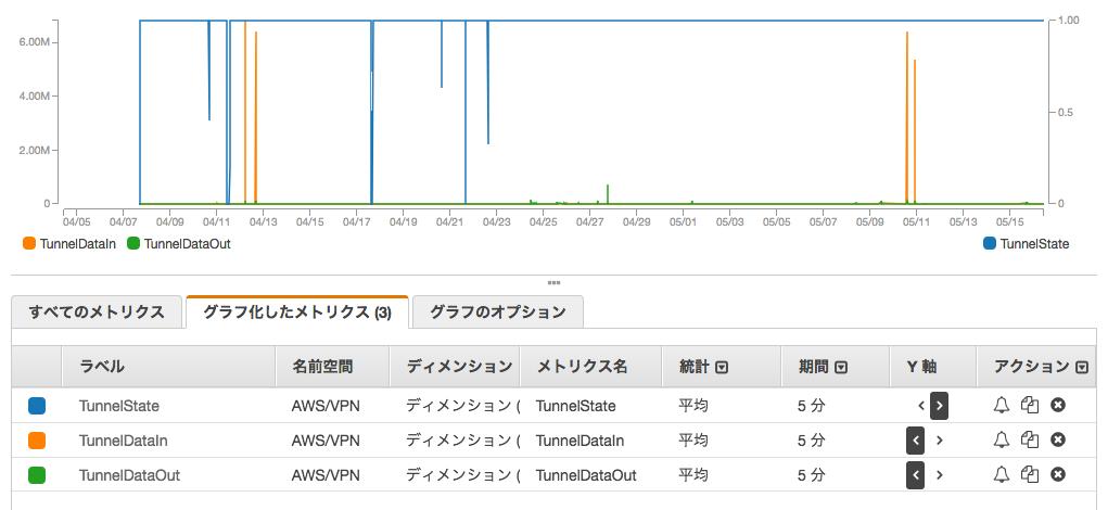 vpn-cloudwatch01
