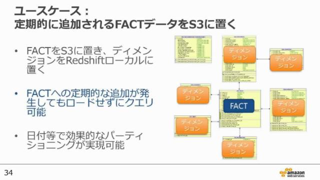 20170607-aws-blackbelt-redshift-spectrum-usecase-1