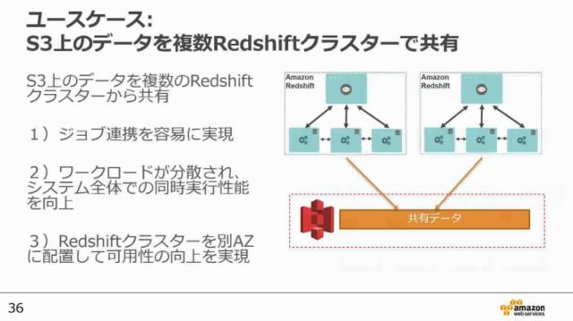 20170607-aws-blackbelt-redshift-spectrum-usecase-3