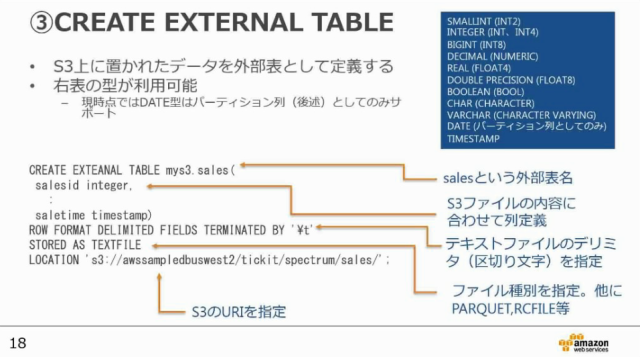 AWS Black Belt Online Seminar] Amazon Redshift Update – 最近