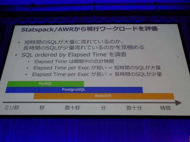 aws-summit-2017-tokyo-report-guide-from-oracle-to-aurora-and-redshift-04