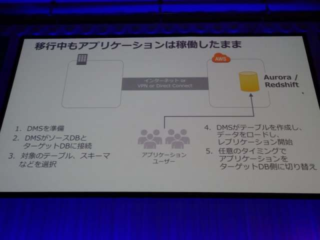 aws-summit-2017-tokyo-report-guide-from-oracle-to-aurora-and-redshift-08