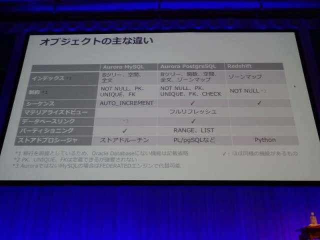 aws-summit-2017-tokyo-report-guide-from-oracle-to-aurora-and-redshift-11