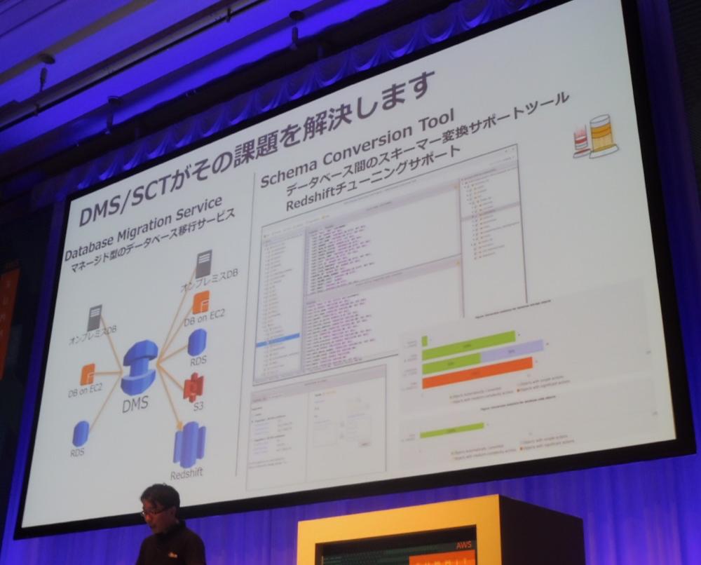 aws-summit-tokyo-2017-redshift-ecosystem_09