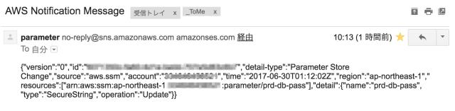 cwe-parameter-011
