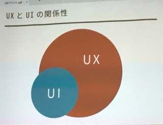 UXとUIの関係性