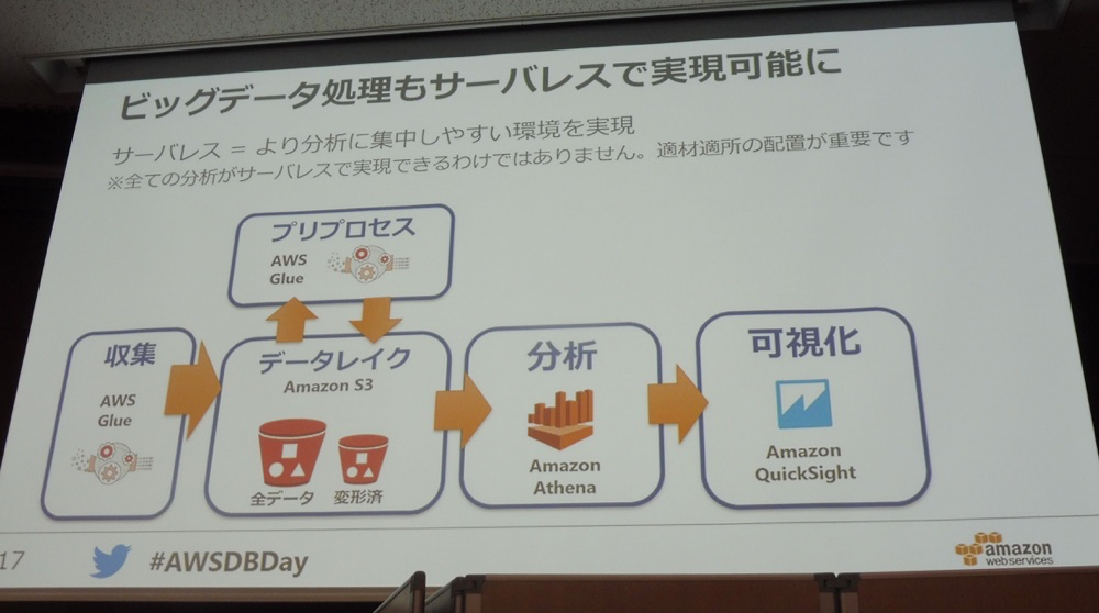 aws-solution-days-2017-glue_06
