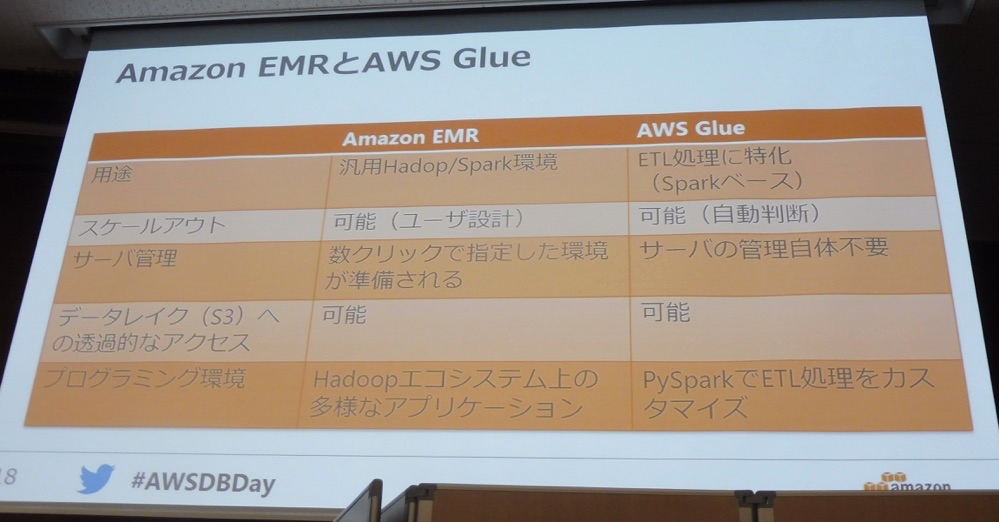 aws-solution-days-2017-glue_07
