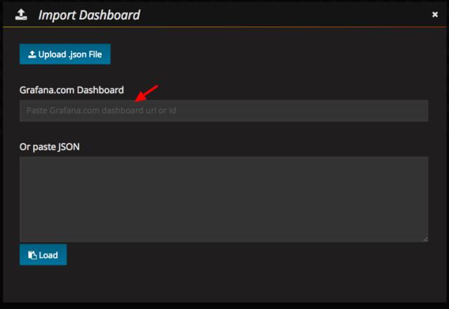 Grafana New dashboard