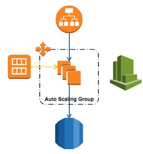 ec2-auto-scaling-target-tracking-policies-15