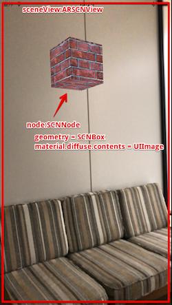 iOS 11] ARKitでソファー設置からあの子の身長測定まで色々やっ