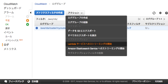 CloudWatch_Management_Console_と_投稿の編集_‹_Developers_IO_—_WordPress