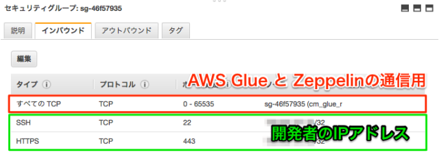 20170920-aws-glue-zeppelin-security-group