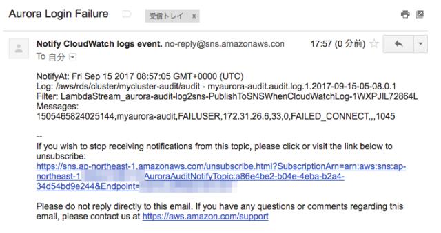 Aurora_Login_Failure_-_hajime_g86_gmail_com_-_Gmail