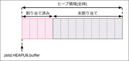 memory-image-01-init-adj