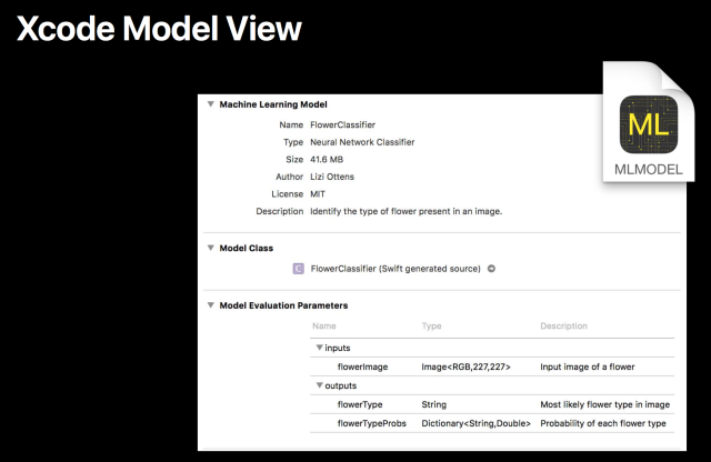 xcode model view