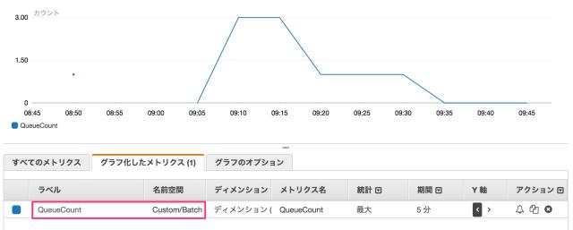 005_graph
