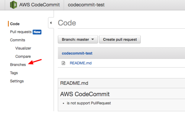 AWS-CodeCommit-1-640x416.png
