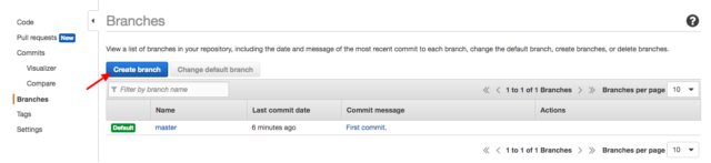 AWS-CodeCommit-2-640x147.png