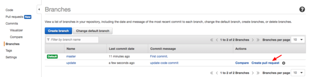 AWS-CodeCommit-4-640x159.png