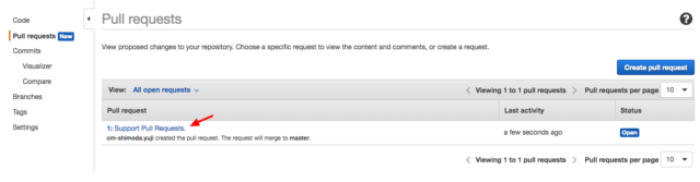 AWS-CodeCommit-8-640x167.png