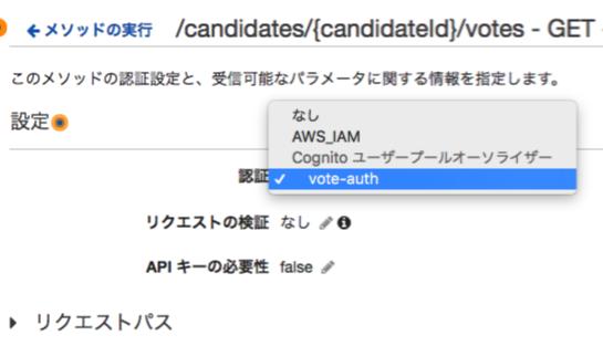 apigateway_method_auth.png