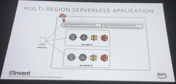 multi-region_serverless.png