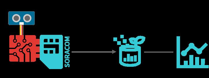 wioLTE-diagram
