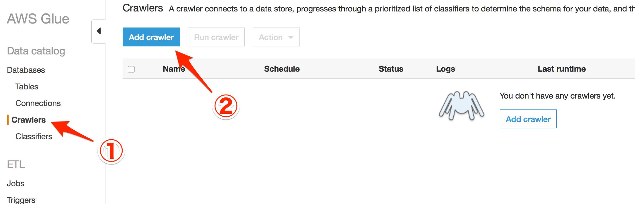 S3のデータをAmazon Athenaで取得する時にAWS Glueを使うとすごい楽