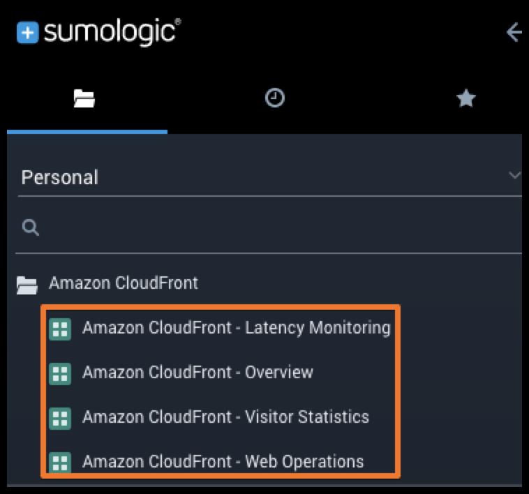 sumologic-aws-cloudfront022
