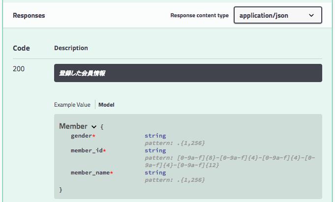 SpringfoxでSwaggerAPI仕様書を自動生成する (詳細設定編:1) | DevelopersIO